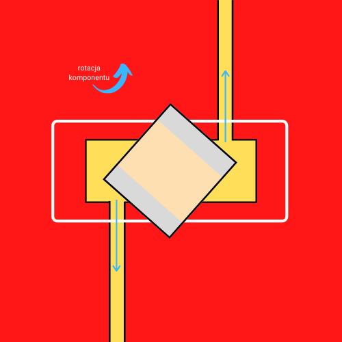 Nieprawidłowa praktyka trasowania ścieżek